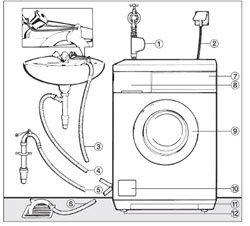 Установка стиральной машины. Яровские сантехники.