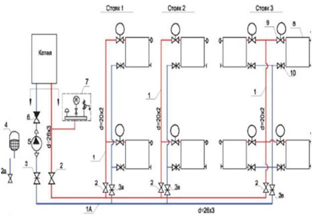 Схема двухконтурной системы отопления Яровое. Услуги сантехнические.